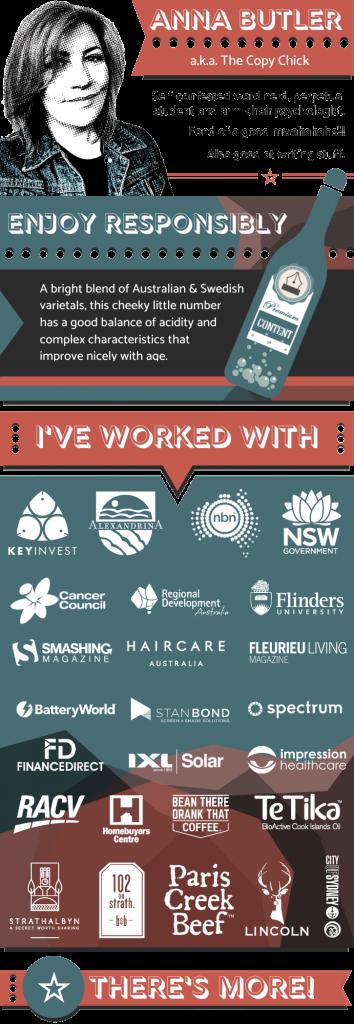 CV for Anna Butler with logos of copywriting clients